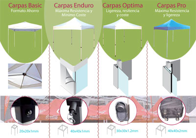 Carpas plegables - Carpas plegables economicas ...